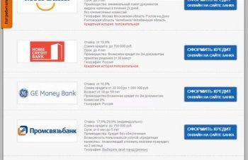 Онлайн заявка на кредит в банк