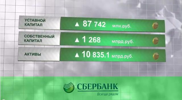 отп интернет банк онлайн заявка на кредит