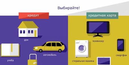 получить кредит под залог недвижимости москва