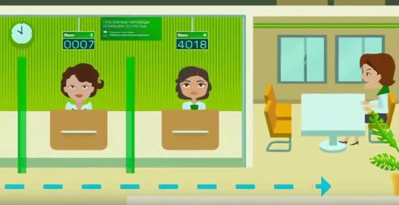 Онлайн заявка на кредит владикавказ можно ли по водительскому удостоверению получить кредит