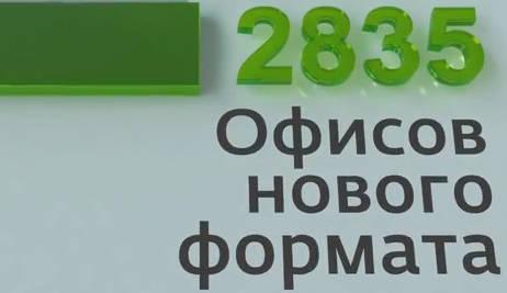 сбербанк кредит наличными заявка онлайн