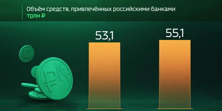 кредиты в россельхозбанке для пенсионеров в 2020 году в рублях на сегодня